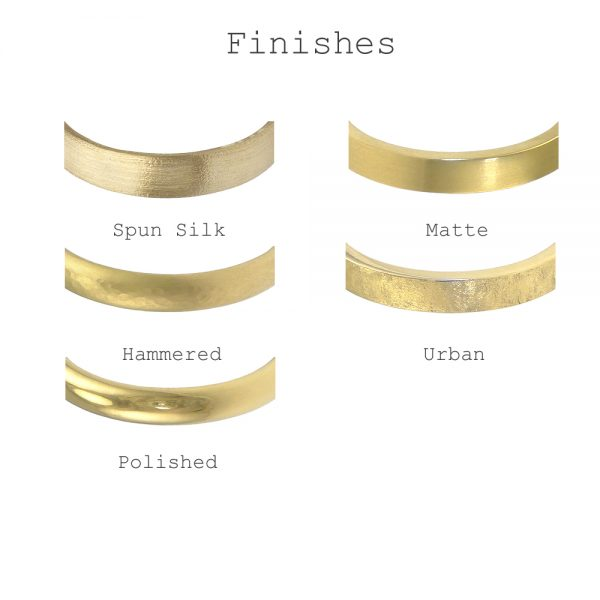 Ring Finishes
